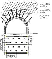 Anchoring of the intermediate drift 322 D6-C